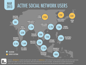 We-Are-Social-Active-Social-Network-Users-in-Asia-March-2013